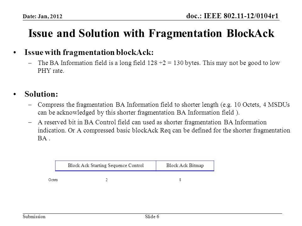 doc.: IEEE 802.11-12/0104r1 Submission Issue and Solution with Fragmentation BlockAck Issue with fragmentation blockAck: –The BA Information field is a long field 128 +2 = 130 bytes.