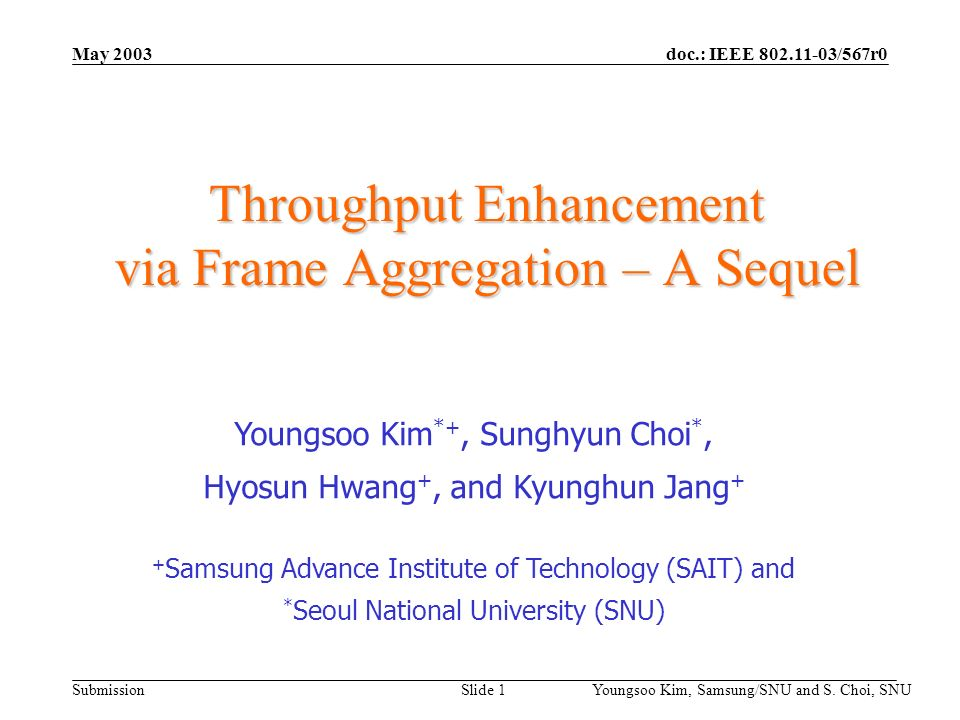 doc.: IEEE 802.11-03/567r0 Submission May 2003 Youngsoo Kim, Samsung/SNU and S.