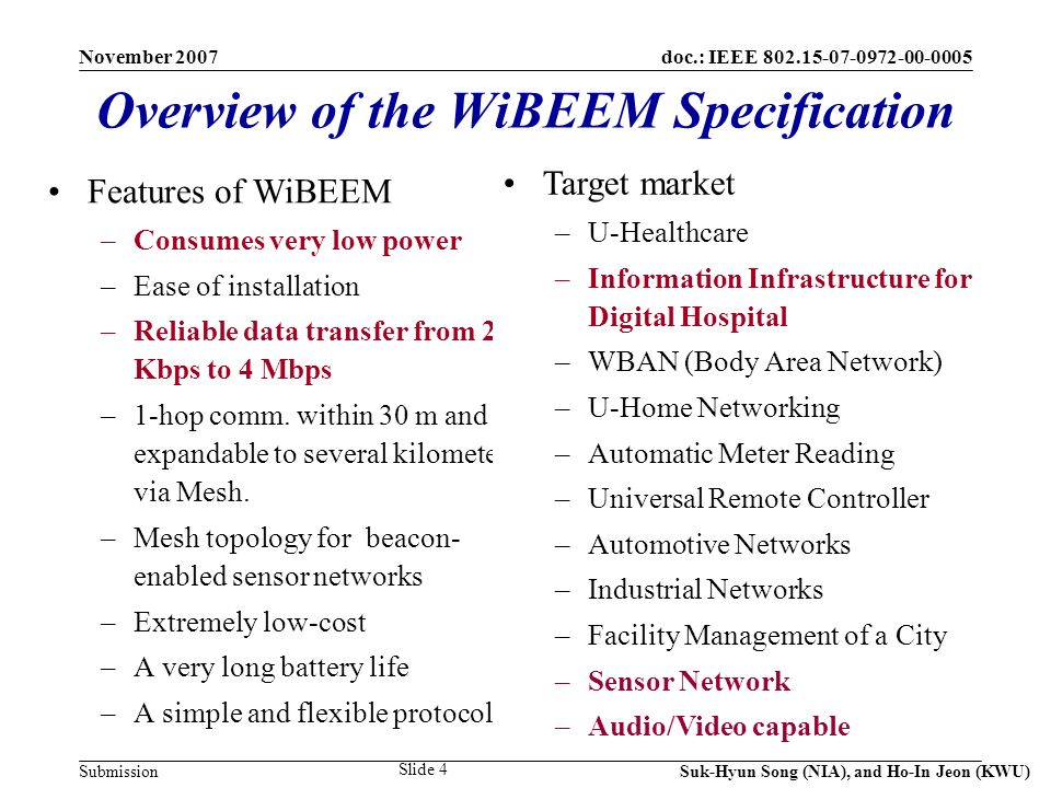 doc.: IEEE 802.15-07-0972-00-0005 Submission November 2007 Suk-Hyun Song (NIA), and Ho-In Jeon (KWU) Slide 4 Features of WiBEEM –Consumes very low power –Ease of installation –Reliable data transfer from 250 Kbps to 4 Mbps –1-hop comm.