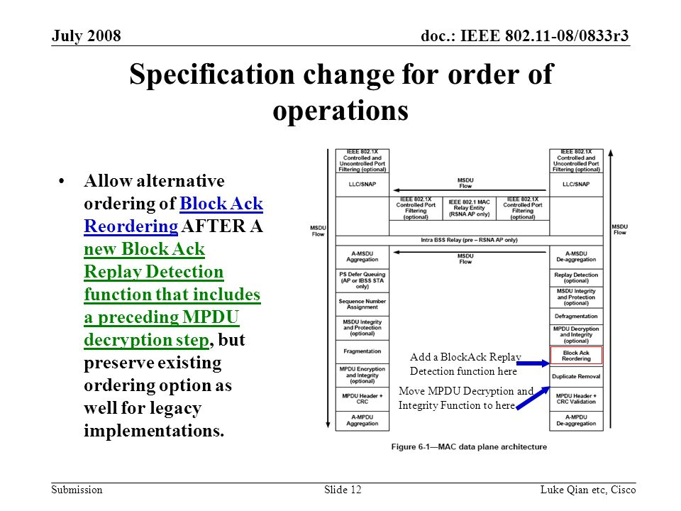 doc.: IEEE /0833r3 Submission July 2008 Luke Qian etc, CiscoSlide 12 Specification change for order of operations Allow alternative ordering of Block Ack Reordering AFTER A new Block Ack Replay Detection function that includes a preceding MPDU decryption step, but preserve existing ordering option as well for legacy implementations.