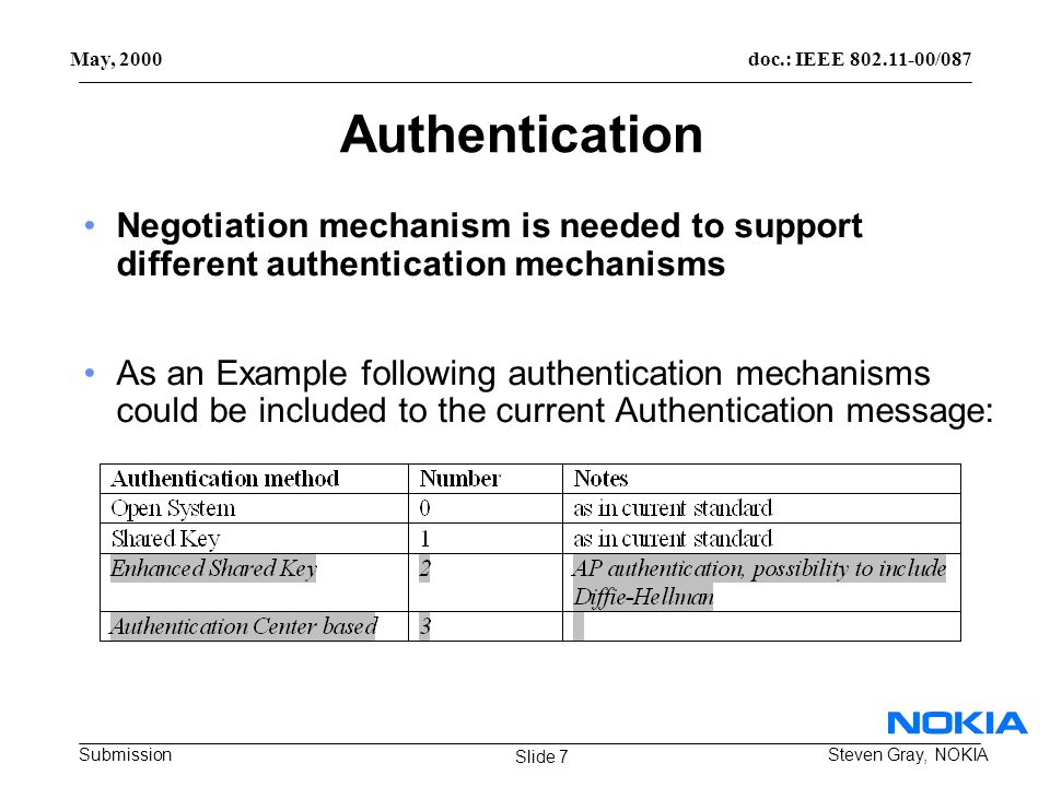 doc.: IEEE 802.11-00/087 Submission May, 2000 Steven Gray, NOKIA Authentication Negotiation mechanism is needed to support different authentication mechanisms As an Example following authentication mechanisms could be included to the current Authentication message: Slide 7