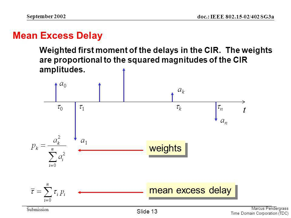 doc.: IEEE /402 SG3a Submission Marcus Pendergrass Time Domain Corporation (TDC) September 2002 Mean Excess Delay t a0a0 anan Weighted first moment of the delays in the CIR.