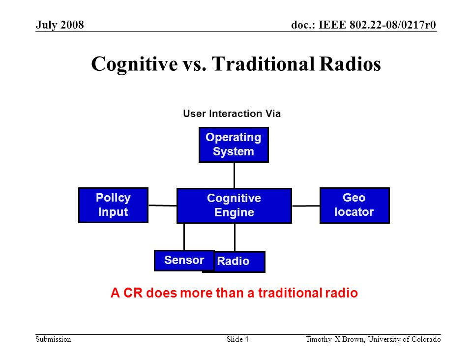 doc.: IEEE 802.22-08/0217r0 Submission July 2008 Timothy X Brown, University of ColoradoSlide 4 Cognitive vs.