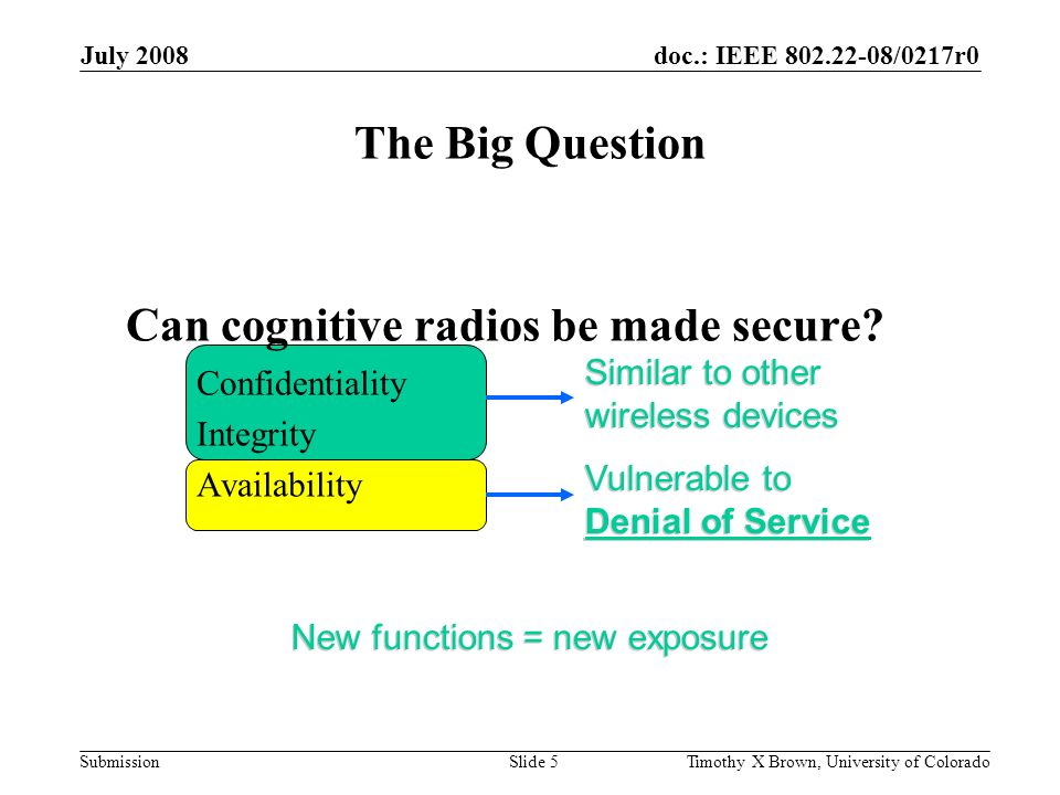 doc.: IEEE 802.22-08/0217r0 Submission July 2008 Timothy X Brown, University of ColoradoSlide 5 Similar to other wireless devices Vulnerable to Denial of Service The Big Question Can cognitive radios be made secure.
