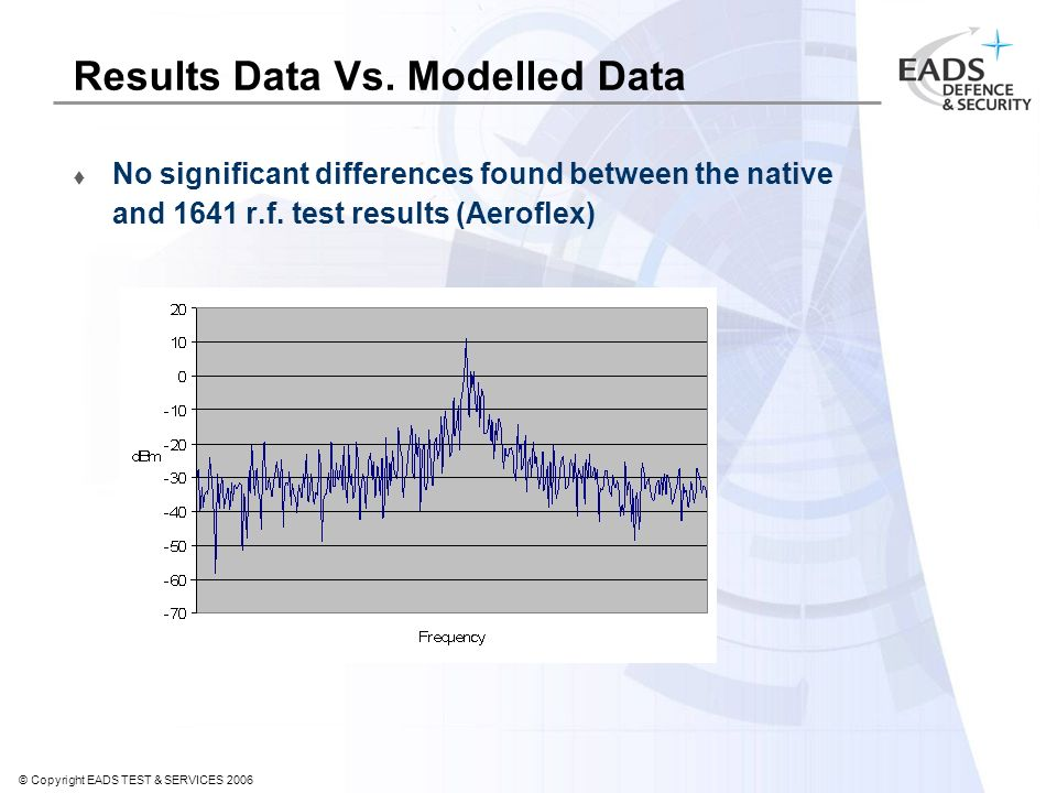 © Copyright EADS TEST & SERVICES 2006 Results Data Vs.