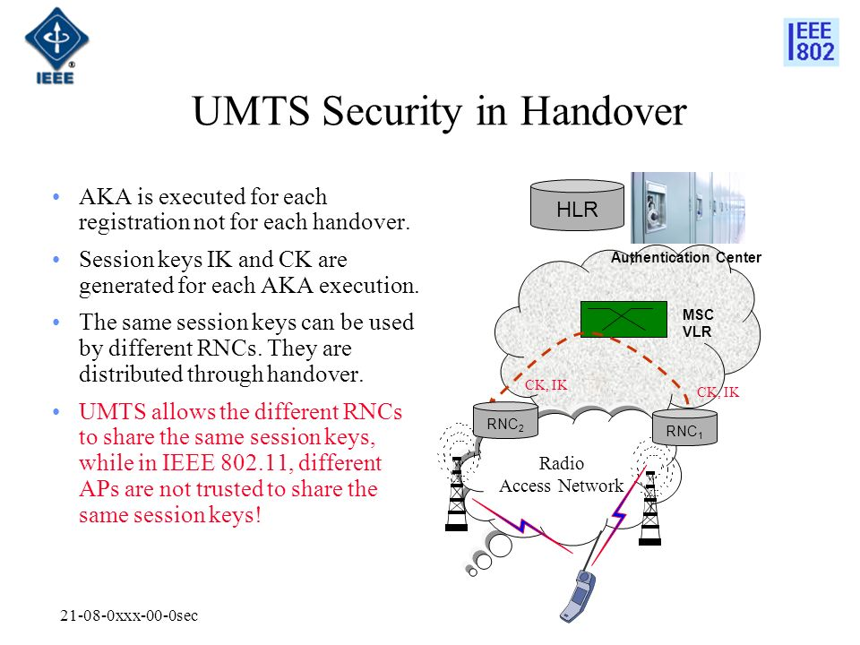xxx-00-0sec UMTS Security in Handover AKA is executed for each registration not for each handover.