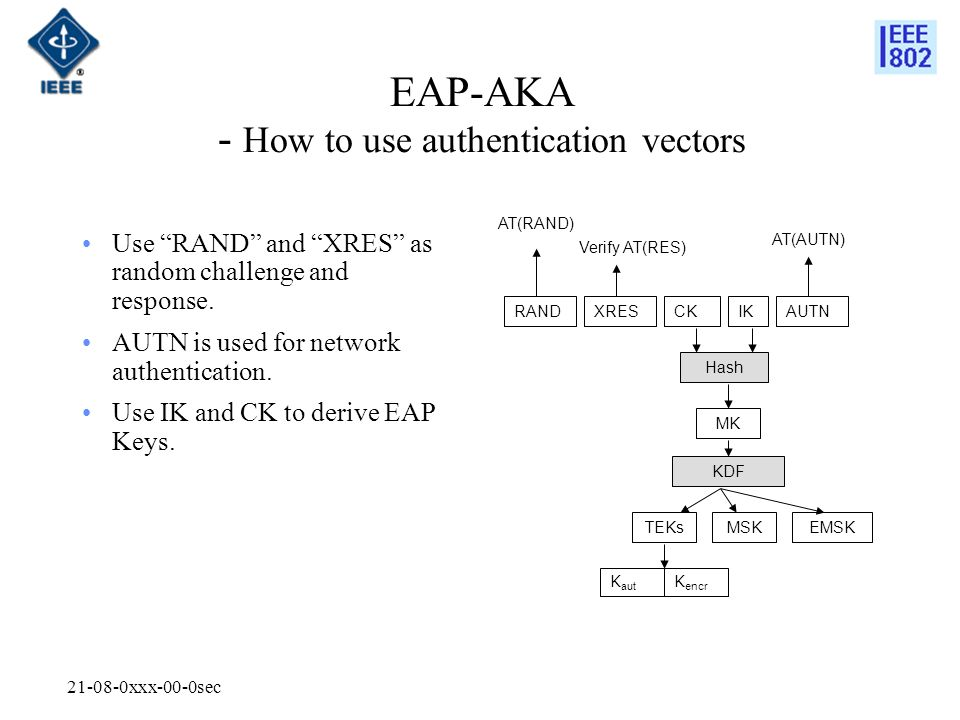 xxx-00-0sec EAP-AKA - How to use authentication vectors Use RAND and XRES as random challenge and response.