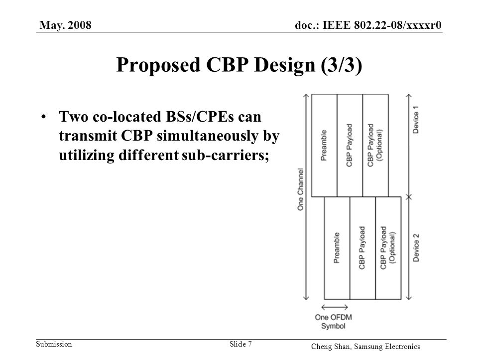 doc.: IEEE 802.22-08/xxxxr0 Submission Proposed CBP Design (3/3) Two co-located BSs/CPEs can transmit CBP simultaneously by utilizing different sub-carriers; May.