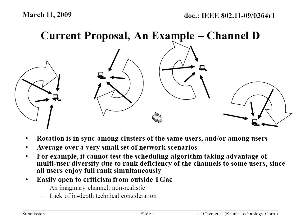doc.: IEEE 802.11-09/0364r1 Submission March 11, 2009 JT Chen et al (Ralink Technology Corp.) Slide 5 Rotation is in sync among clusters of the same users, and/or among users Average over a very small set of network scenarios For example, it cannot test the scheduling algorithm taking advantage of multi-user diversity due to rank deficiency of the channels to some users, since all users enjoy full rank simultaneously Easily open to criticism from outside TGac –An imaginary channel, non-realistic –Lack of in-depth technical consideration Current Proposal, An Example – Channel D