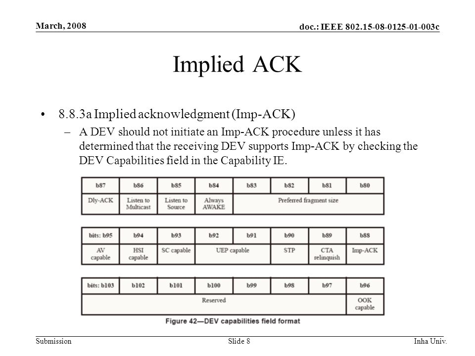 doc.: IEEE 802.15-08-0125-01-003c Submission March, 2008 Inha Univ.Slide 8 Implied ACK 8.8.3a Implied acknowledgment (Imp-ACK) –A DEV should not initiate an Imp-ACK procedure unless it has determined that the receiving DEV supports Imp-ACK by checking the DEV Capabilities field in the Capability IE.