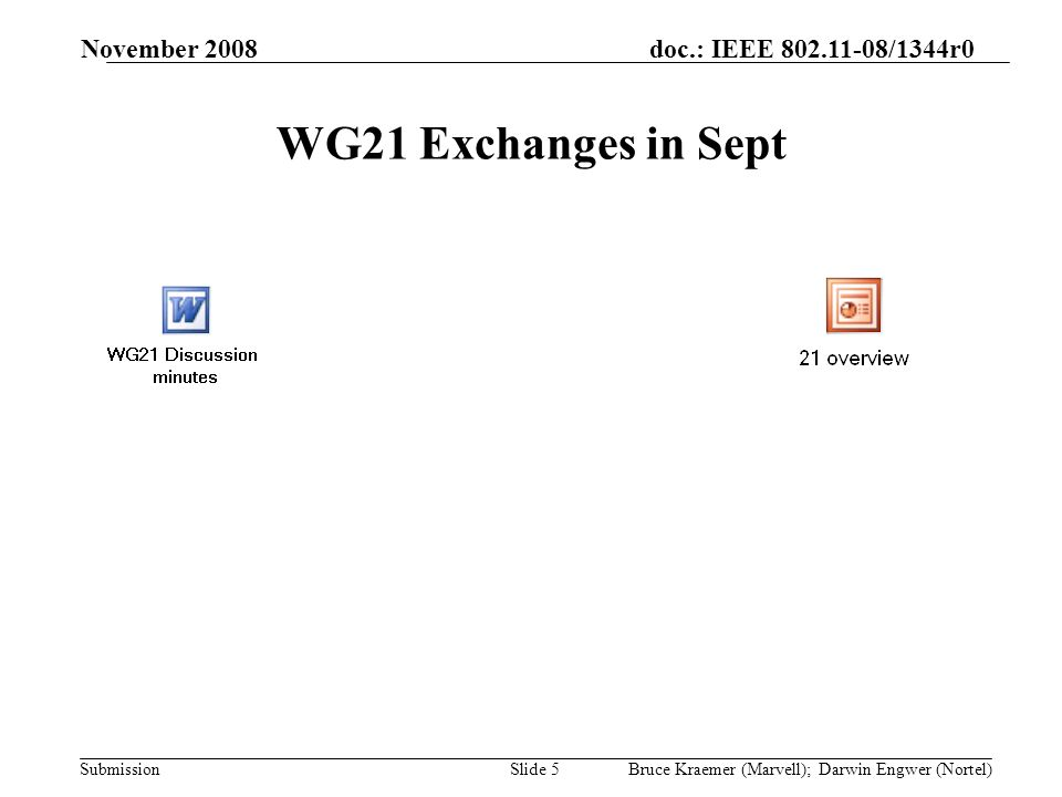 doc.: IEEE 802.11-08/1344r0 Submission November 2008 Bruce Kraemer (Marvell); Darwin Engwer (Nortel)Slide 5 WG21 Exchanges in Sept