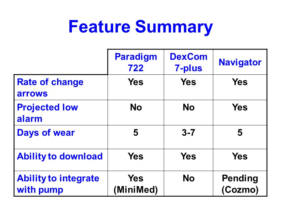 Feature Summary Paradigm 722 DexCom 7-plus Navigator Rate of change arrows Yes Projected low alarm No Yes Days of wear53-75 Ability to downloadYes Ability to integrate with pump Yes (MiniMed) NoPending (Cozmo)