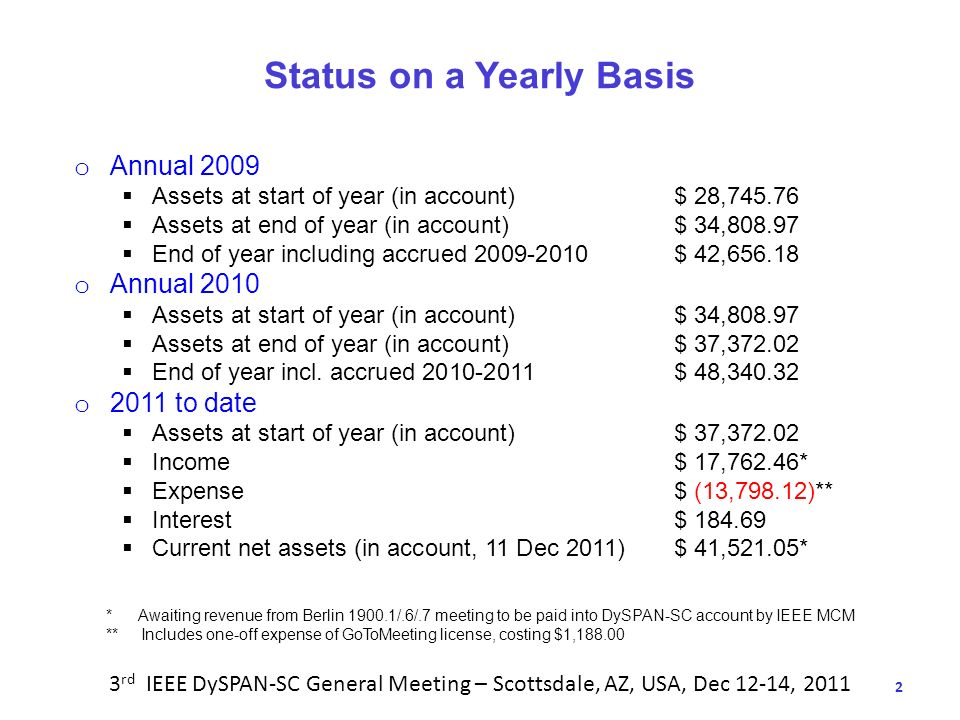 2 Status on a Yearly Basis o Annual 2009 Assets at start of year (in account)$ 28,745.76 Assets at end of year (in account)$ 34,808.97 End of year including accrued 2009-2010$ 42,656.18 o Annual 2010 Assets at start of year (in account)$ 34,808.97 Assets at end of year (in account)$ 37,372.02 End of year incl.