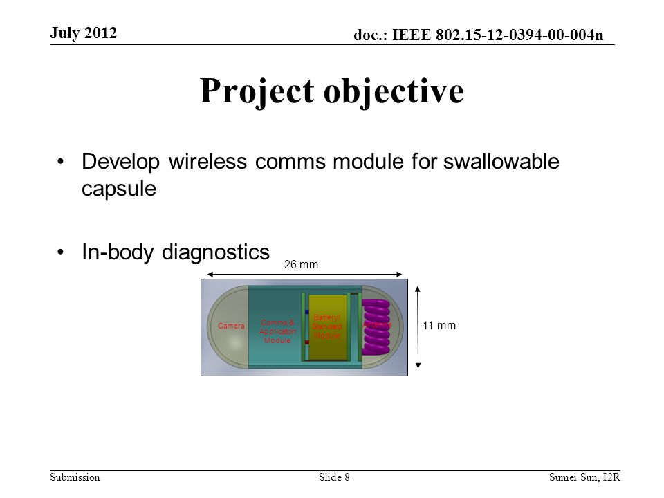 doc.: IEEE 802.15-12-0394-00-004n Submission Project objective Develop wireless comms module for swallowable capsule In-body diagnostics Battery/ Standard Module Comms & Application Module Antenna 26 mm 11 mm Camera July 2012 Slide 8Sumei Sun, I2R