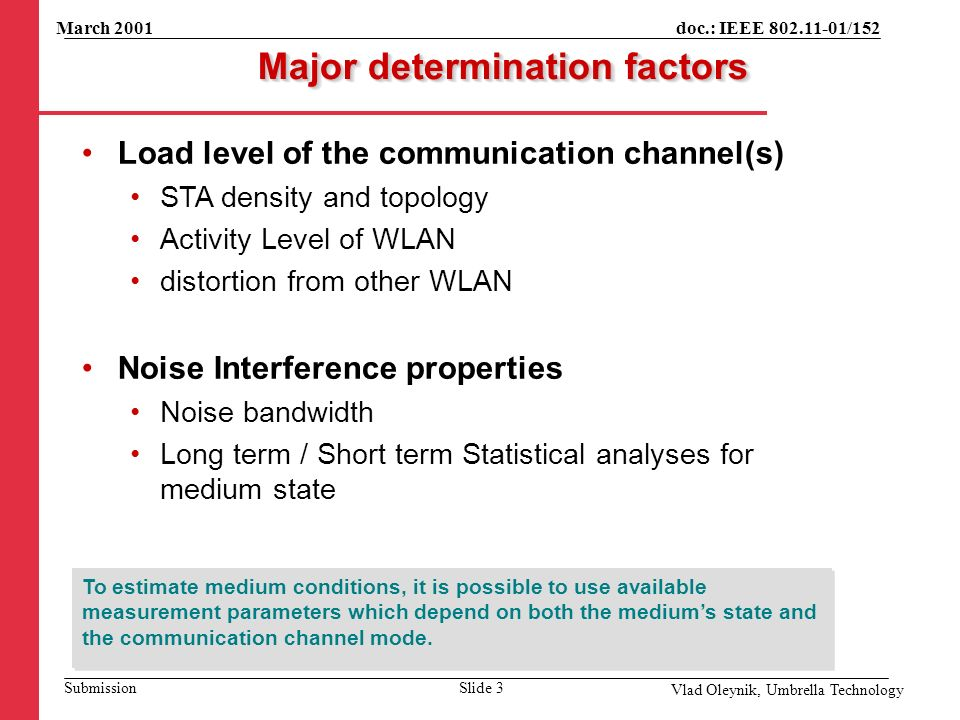 doc.: IEEE 802.11-01/152 Submission March 2001 Vlad Oleynik, Umbrella Technology Major determination factors Load level of the communication channel(s) STA density and topology Activity Level of WLAN distortion from other WLAN Noise Interference properties Noise bandwidth Long term / Short term Statistical analyses for medium state To estimate medium conditions, it is possible to use available measurement parameters which depend on both the mediums state and the communication channel mode.