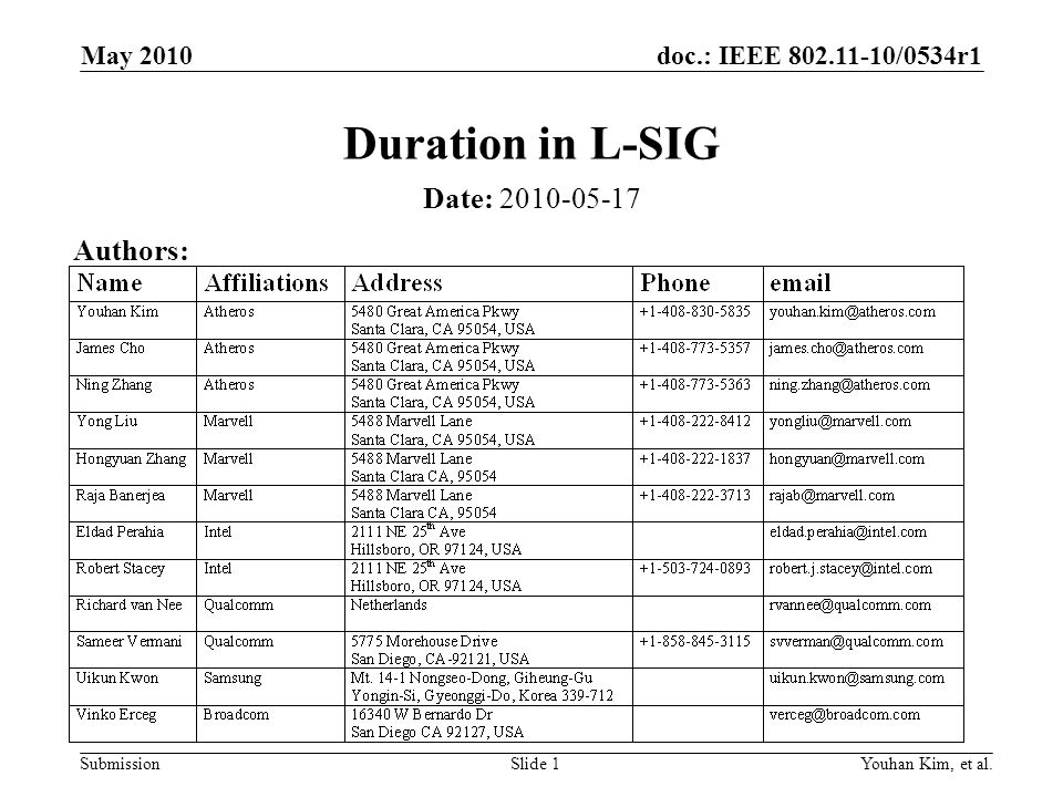 doc.: IEEE 802.11-10/0534r1 Submission Duration in L-SIG Date: 2010-05-17 Youhan Kim, et al.Slide 1 Authors: May 2010