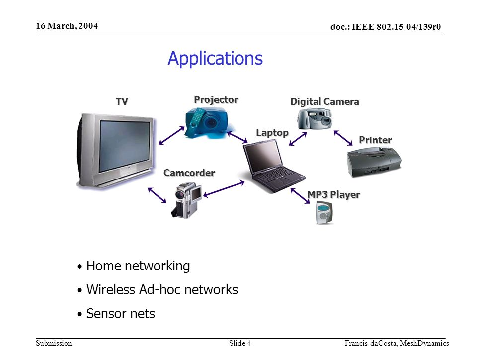 doc.: IEEE /139r0 Submission 16 March, 2004 Francis daCosta, MeshDynamicsSlide 4Projector Digital Camera MP3 Player Laptop TV Camcorder Printer Home networking Wireless Ad-hoc networks Sensor nets Applications
