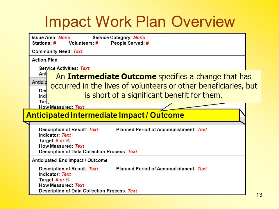 13 Impact Work Plan Overview Issue Area: Menu Service Category: Menu Stations: # Volunteers: # People Served: # Community Need: Text Action Plan Service Activities: Text Anticipated Inputs: Text Anticipated Accomplishments / Outputs Description of Result: Text Planned Period of Accomplishment: Text Indicator: Text Target: # or % How Measured: Text Description of Data Collection Process: Text Anticipated Intermediate Impact / Outcome Description of Result: Text Planned Period of Accomplishment: Text Indicator: Text Target: # or % How Measured: Text Description of Data Collection Process: Text Anticipated End Impact / Outcome Description of Result: Text Planned Period of Accomplishment: Text Indicator: Text Target: # or % How Measured: Text Description of Data Collection Process: Text Anticipated Intermediate Impact / Outcome An Intermediate Outcome specifies a change that has occurred in the lives of volunteers or other beneficiaries, but is short of a significant benefit for them.