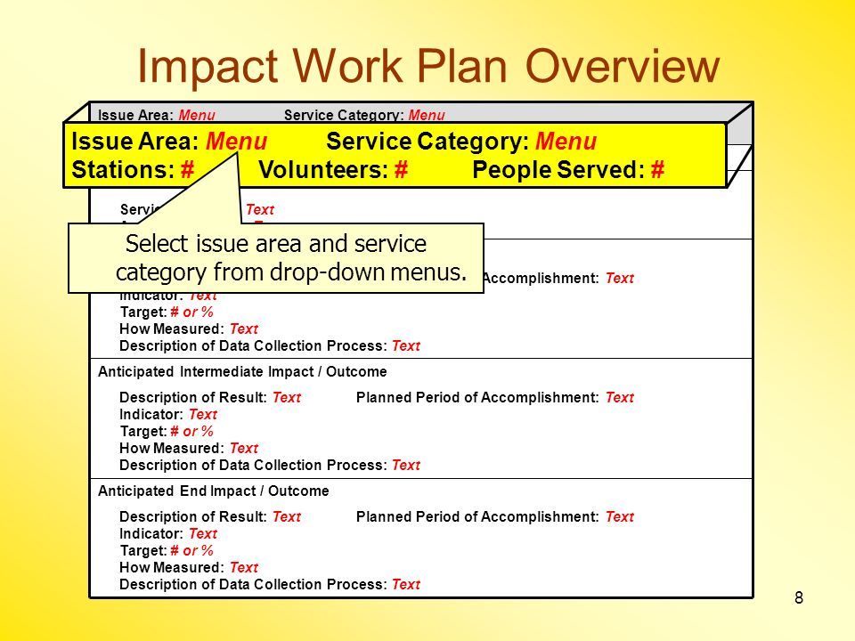 8 Impact Work Plan Overview Description of Result: Text Planned Period of Accomplishment: Text Indicator: Text Target: # or % How Measured: Text Description of Data Collection Process: Text Anticipated End Impact / Outcome Description of Result: Text Planned Period of Accomplishment: Text Indicator: Text Target: # or % How Measured: Text Description of Data Collection Process: Text Anticipated Intermediate Impact / Outcome Description of Result: Text Planned Period of Accomplishment: Text Indicator: Text Target: # or % How Measured: Text Description of Data Collection Process: Text Anticipated Accomplishments / Outputs Service Activities: Text Anticipated Inputs: Text Action Plan Issue Area: Menu Service Category: Menu Stations: # Volunteers: # People Served: # Select issue area and service category from drop-down menus.