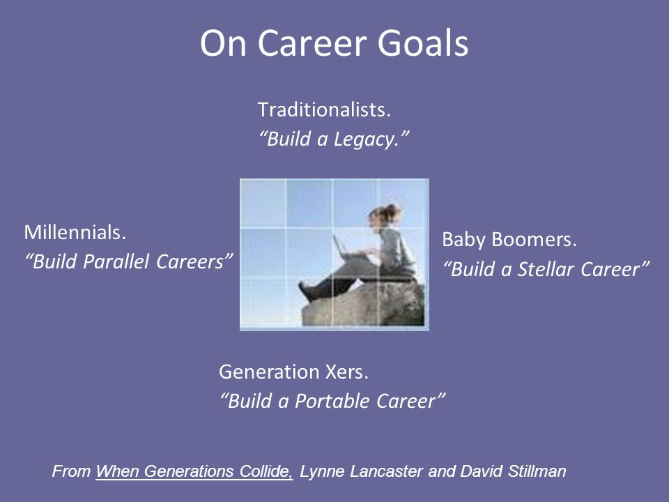 On Career Goals Traditionalists. Build a Legacy.