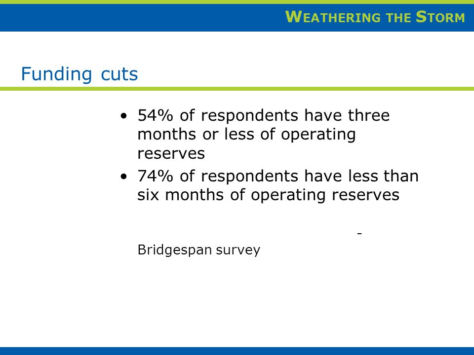 W EATHERING THE S TORM Funding cuts 54% of respondents have three months or less of operating reserves 74% of respondents have less than six months of operating reserves - Bridgespan survey