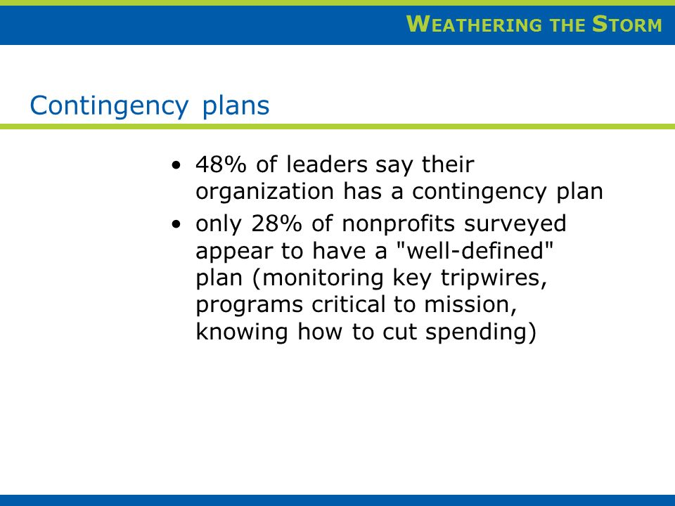 W EATHERING THE S TORM Contingency plans 48% of leaders say their organization has a contingency plan only 28% of nonprofits surveyed appear to have a well-defined plan (monitoring key tripwires, programs critical to mission, knowing how to cut spending)