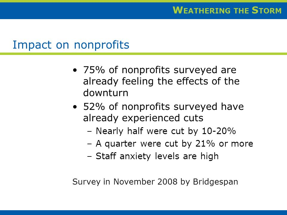 W EATHERING THE S TORM Impact on nonprofits 75% of nonprofits surveyed are already feeling the effects of the downturn 52% of nonprofits surveyed have already experienced cuts –Nearly half were cut by 10-20% –A quarter were cut by 21% or more –Staff anxiety levels are high Survey in November 2008 by Bridgespan