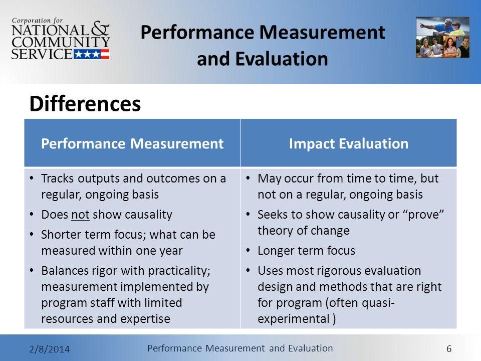 Performance Measurement and Evaluation 2/8/2014 Performance Measurement and Evaluation 6 Differences Performance MeasurementImpact Evaluation Tracks outputs and outcomes on a regular, ongoing basis Does not show causality Shorter term focus; what can be measured within one year Balances rigor with practicality; measurement implemented by program staff with limited resources and expertise May occur from time to time, but not on a regular, ongoing basis Seeks to show causality or prove theory of change Longer term focus Uses most rigorous evaluation design and methods that are right for program (often quasi- experimental )