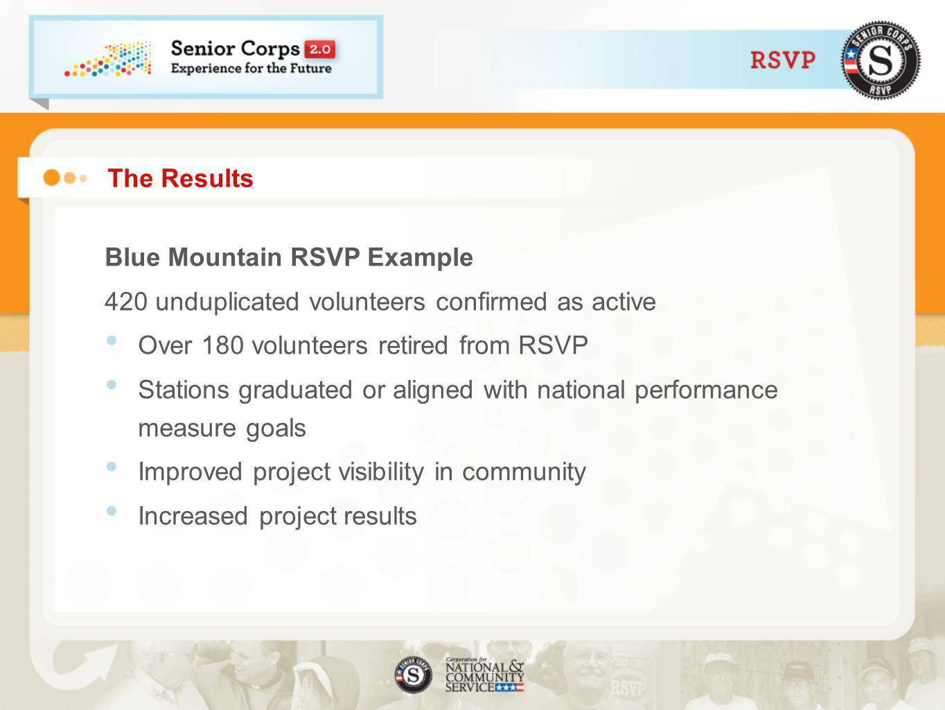 The Results Blue Mountain RSVP Example 420 unduplicated volunteers confirmed as active Over 180 volunteers retired from RSVP Stations graduated or aligned with national performance measure goals Improved project visibility in community Increased project results