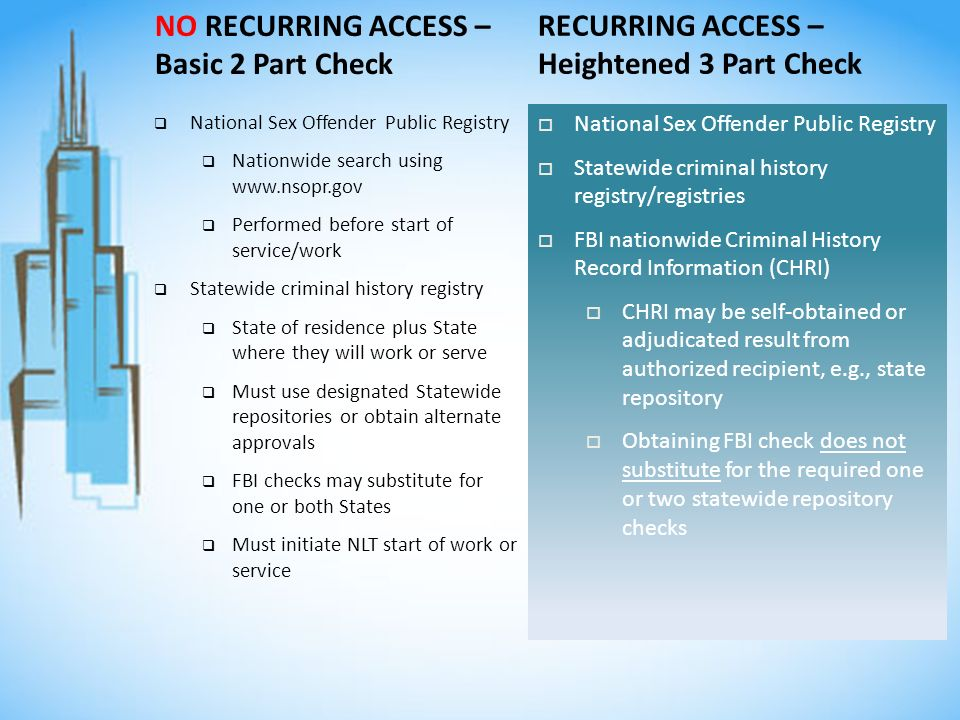 National Sex Offender Public Registry Statewide criminal history registry/registries FBI nationwide Criminal History Record Information (CHRI) CHRI may be self-obtained or adjudicated result from authorized recipient, e.g., state repository Obtaining FBI check does not substitute for the required one or two statewide repository checks NO RECURRING ACCESS – Basic 2 Part Check RECURRING ACCESS – Heightened 3 Part Check