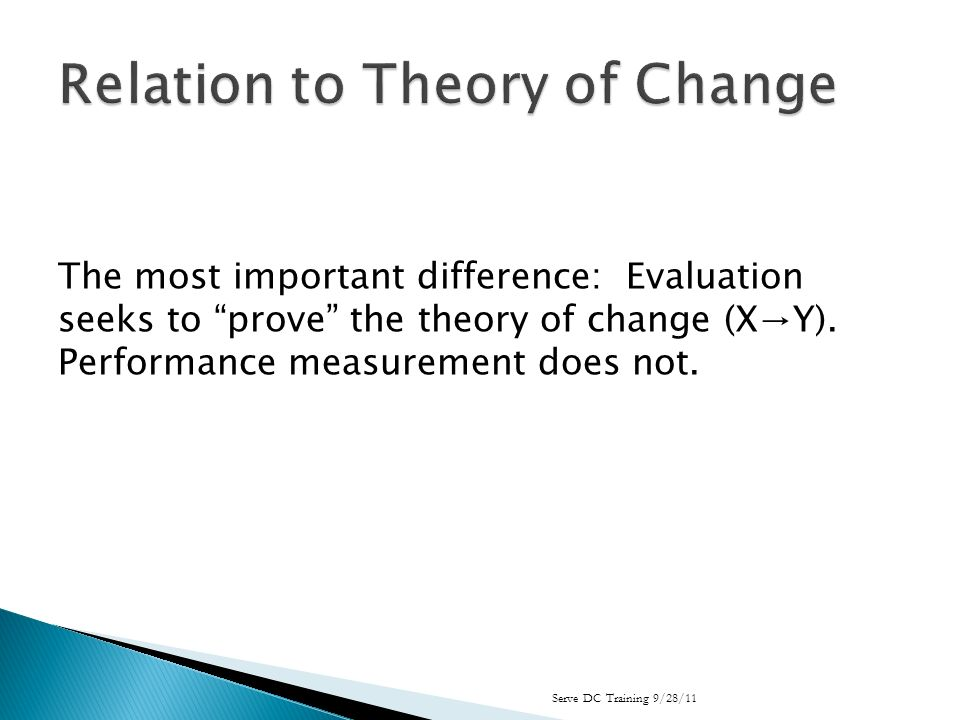 The most important difference: Evaluation seeks to prove the theory of change (XY).