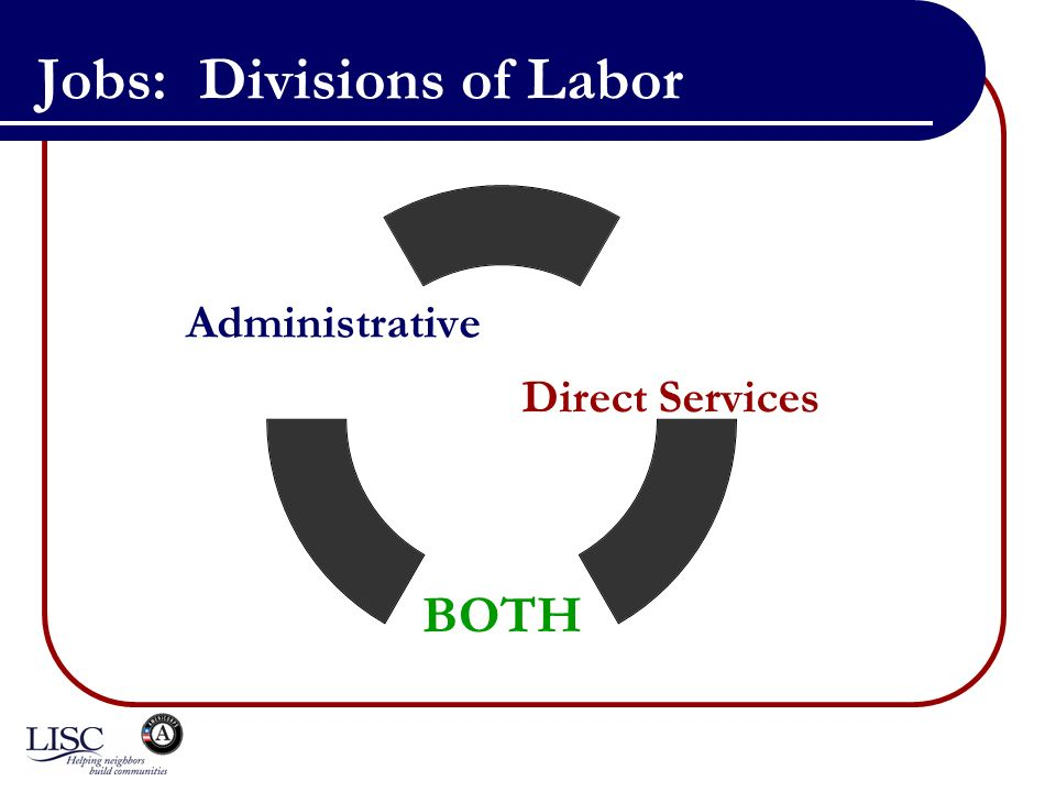 Jobs: Divisions of Labor Direct Services BOTH Administrative