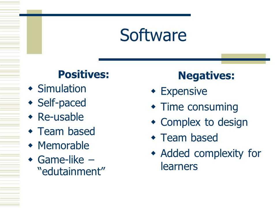 Software Positives: Simulation Self-paced Re-usable Team based Memorable Game-like – edutainment Negatives: Expensive Time consuming Complex to design Team based Added complexity for learners