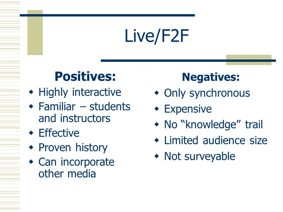Live/F2F Positives: Highly interactive Familiar – students and instructors Effective Proven history Can incorporate other media Negatives: Only synchronous Expensive No knowledge trail Limited audience size Not surveyable