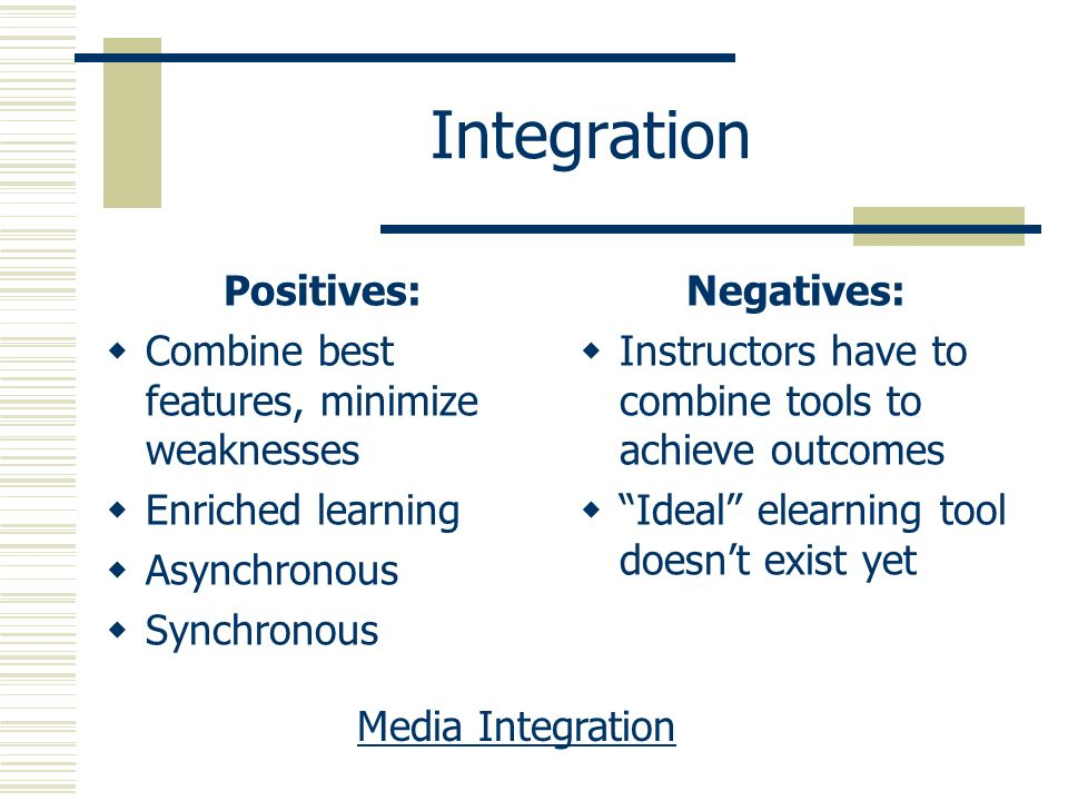 Integration Positives: Combine best features, minimize weaknesses Enriched learning Asynchronous Synchronous Negatives: Instructors have to combine tools to achieve outcomes Ideal elearning tool doesnt exist yet Media Integration