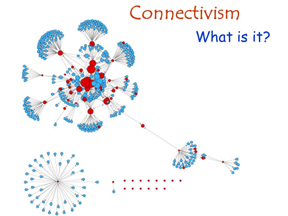 Connectivism What is it