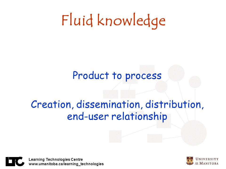 Learning Technologies Centre www.umanitoba.ca/learning_technologies Fluid knowledge Product to process Creation, dissemination, distribution, end-user relationship