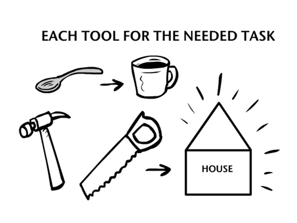 Tools for the Task