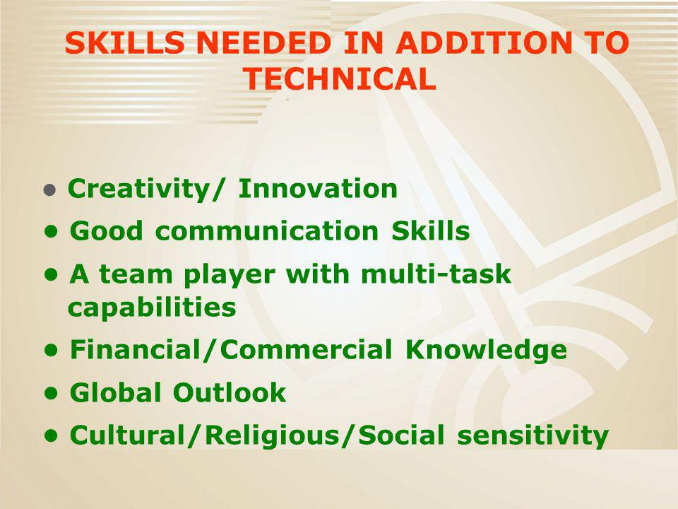 SKILLS NEEDED IN ADDITION TO TECHNICAL Creativity/ Innovation Good communication Skills A team player with multi-task capabilities Financial/Commercial Knowledge Global Outlook Cultural/Religious/Social sensitivity