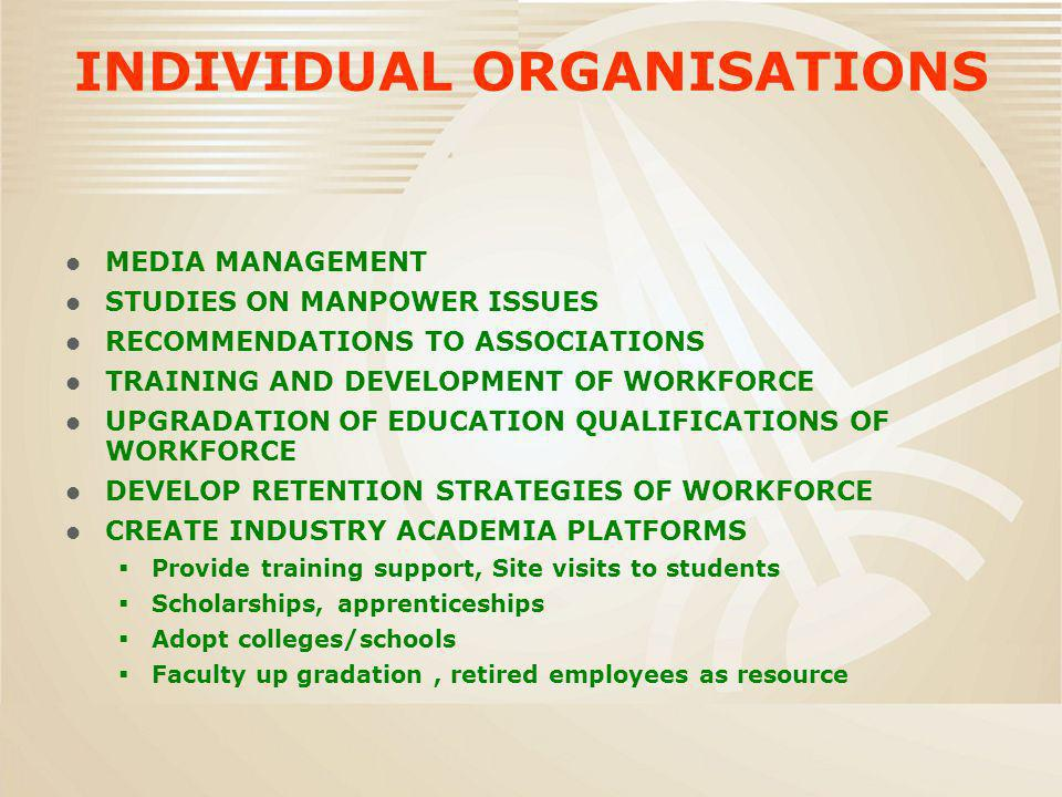 INDIVIDUAL ORGANISATIONS MEDIA MANAGEMENT STUDIES ON MANPOWER ISSUES RECOMMENDATIONS TO ASSOCIATIONS TRAINING AND DEVELOPMENT OF WORKFORCE UPGRADATION OF EDUCATION QUALIFICATIONS OF WORKFORCE DEVELOP RETENTION STRATEGIES OF WORKFORCE CREATE INDUSTRY ACADEMIA PLATFORMS Provide training support, Site visits to students Scholarships, apprenticeships Adopt colleges/schools Faculty up gradation, retired employees as resource