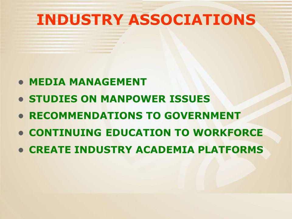 INDUSTRY ASSOCIATIONS MEDIA MANAGEMENT STUDIES ON MANPOWER ISSUES RECOMMENDATIONS TO GOVERNMENT CONTINUING EDUCATION TO WORKFORCE CREATE INDUSTRY ACADEMIA PLATFORMS