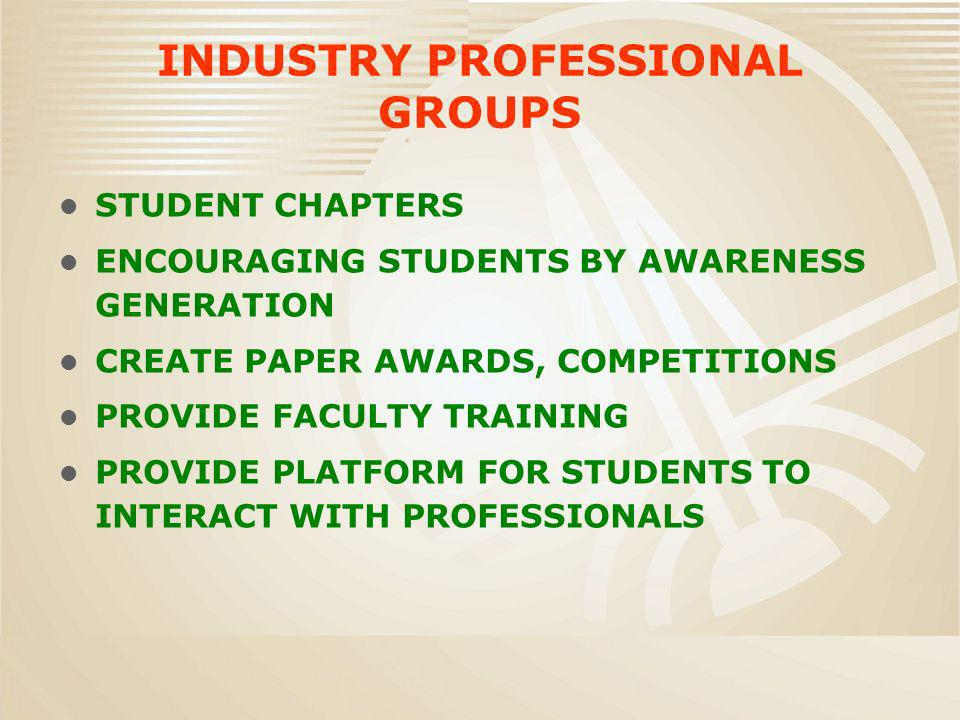 INDUSTRY PROFESSIONAL GROUPS STUDENT CHAPTERS ENCOURAGING STUDENTS BY AWARENESS GENERATION CREATE PAPER AWARDS, COMPETITIONS PROVIDE FACULTY TRAINING PROVIDE PLATFORM FOR STUDENTS TO INTERACT WITH PROFESSIONALS