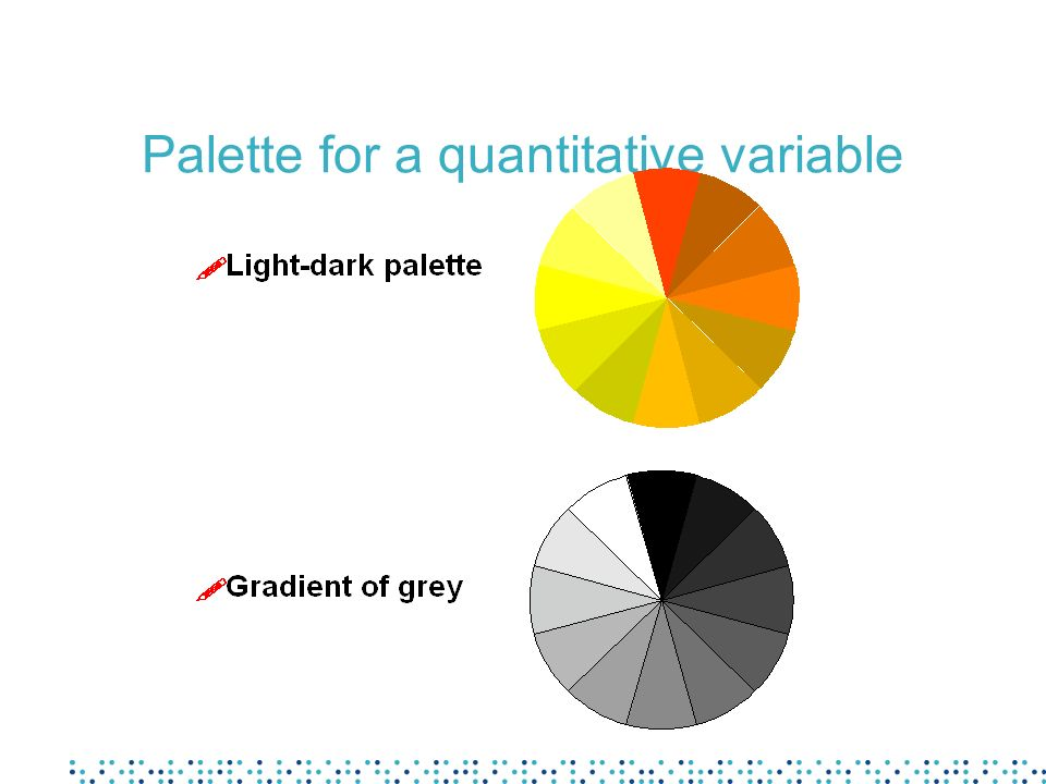 Graphical visual data Graphs, charts and maps One point per slide No 3D Appropriate colour palette