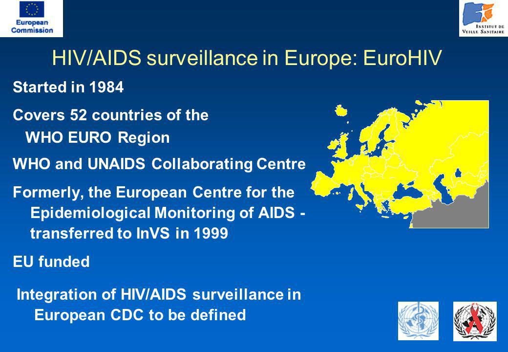 HIV/AIDS surveillance in Europe: EuroHIV Started in 1984 Covers 52 countries of the WHO EURO Region WHO and UNAIDS Collaborating Centre Formerly, the European Centre for the Epidemiological Monitoring of AIDS - transferred to InVS in 1999 EU funded Integration of HIV/AIDS surveillance in European CDC to be defined