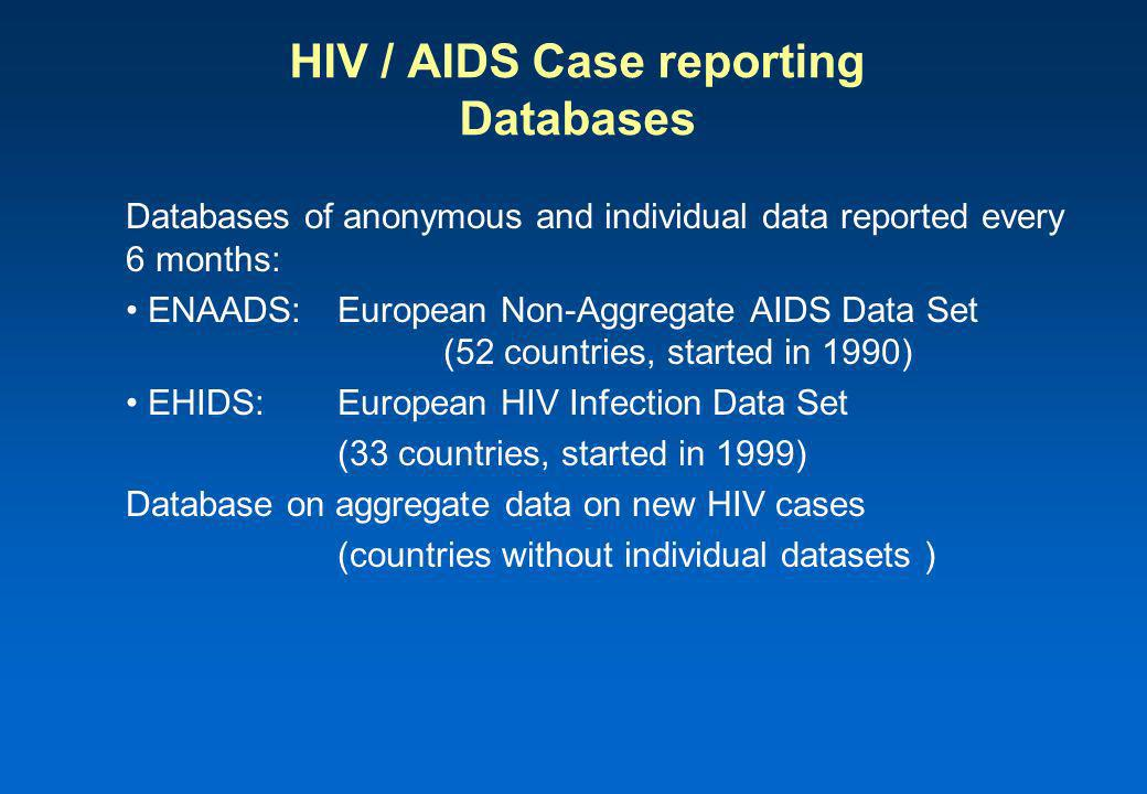 HIV / AIDS Case reporting Databases Databases of anonymous and individual data reported every 6 months: ENAADS:European Non-Aggregate AIDS Data Set (52 countries, started in 1990) EHIDS: European HIV Infection Data Set (33 countries, started in 1999) Database on aggregate data on new HIV cases (countries without individual datasets )