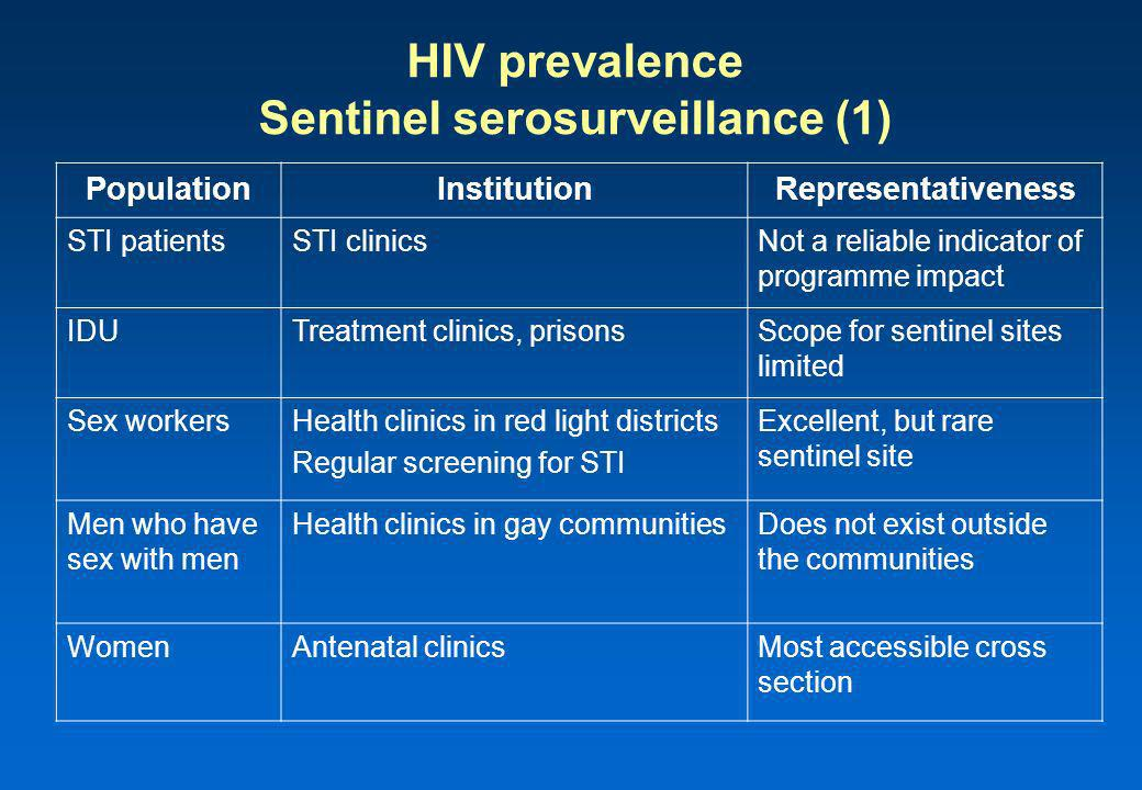 HIV prevalence Sentinel serosurveillance (1) PopulationInstitutionRepresentativeness STI patientsSTI clinicsNot a reliable indicator of programme impact IDUTreatment clinics, prisonsScope for sentinel sites limited Sex workersHealth clinics in red light districts Regular screening for STI Excellent, but rare sentinel site Men who have sex with men Health clinics in gay communitiesDoes not exist outside the communities WomenAntenatal clinicsMost accessible cross section