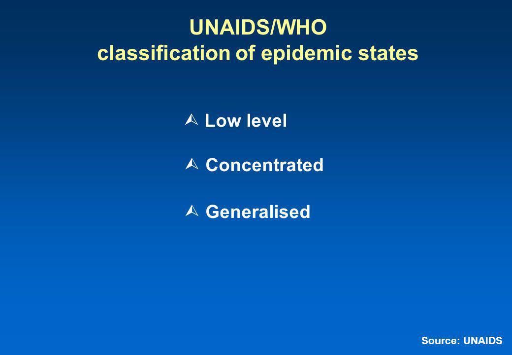 UNAIDS/WHO classification of epidemic states Low level Concentrated Generalised Source: UNAIDS