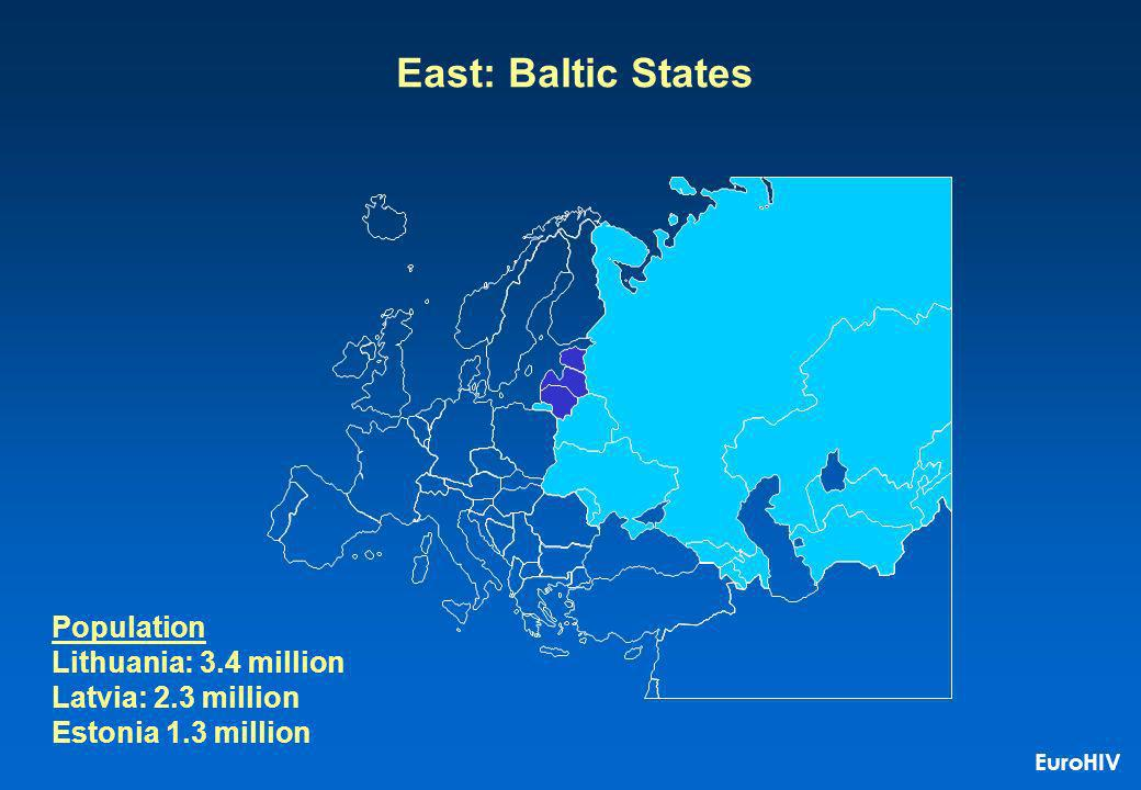 East: Baltic States Population Lithuania: 3.4 million Latvia: 2.3 million Estonia 1.3 million EuroHIV