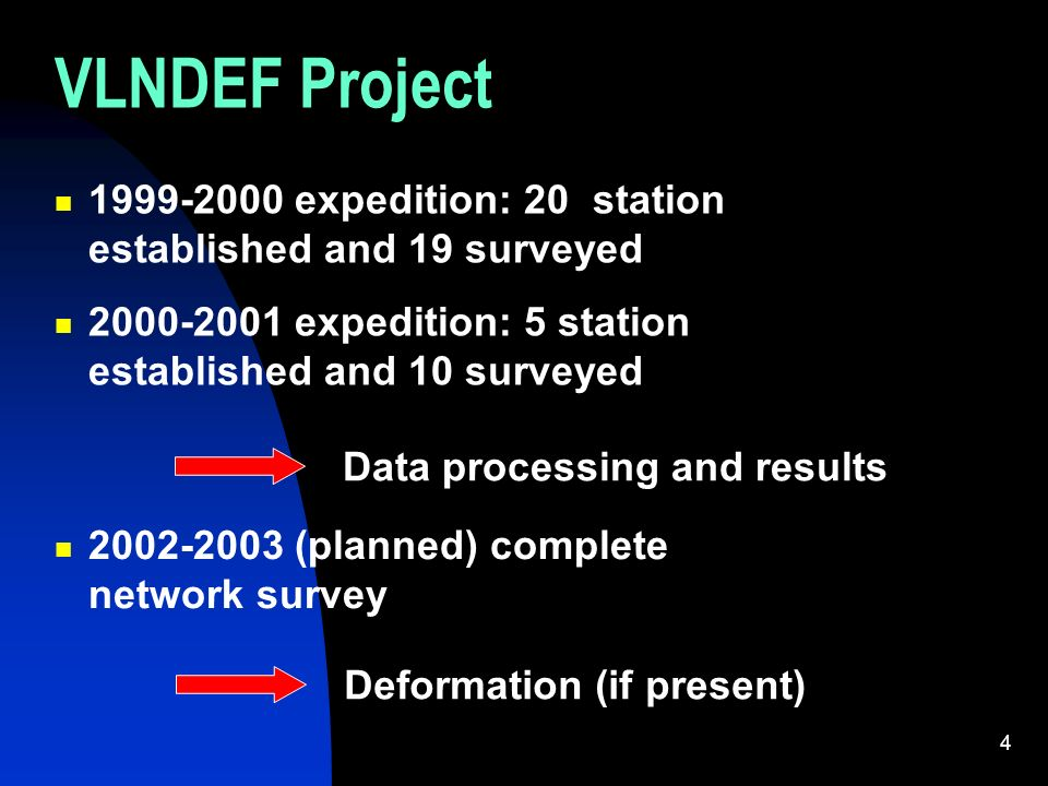 4 VLNDEF Project 1999-2000 expedition: 20 station established and 19 surveyed 2000-2001 expedition: 5 station established and 10 surveyed Data processing and results 2002-2003 (planned) complete network survey Deformation (if present)
