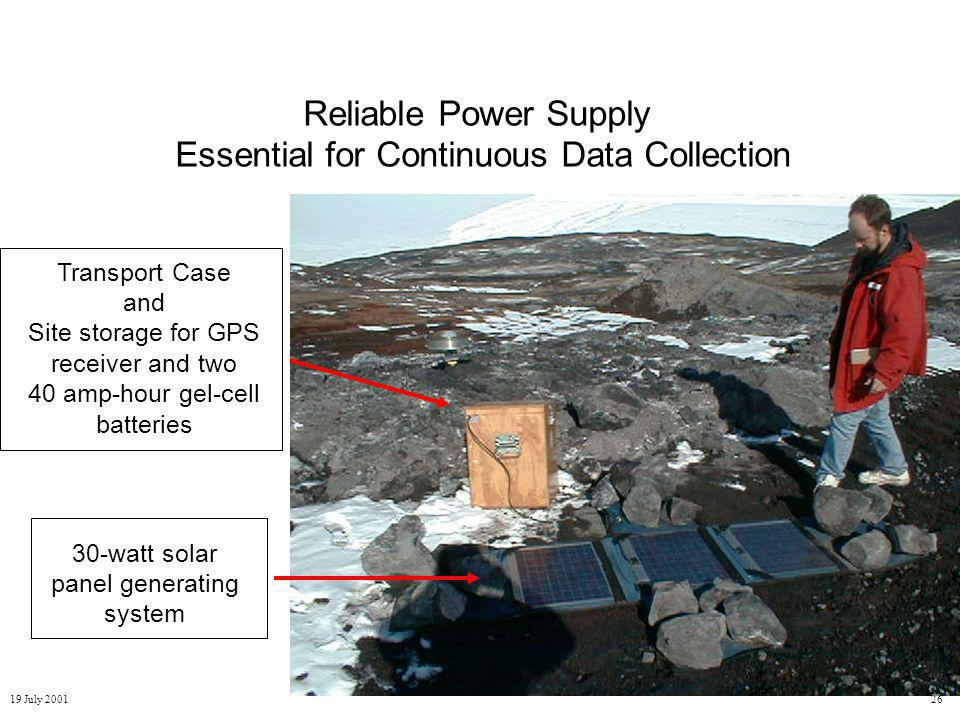 19 July 200126 Reliable Power Supply Essential for Continuous Data Collection Transport Case and Site storage for GPS receiver and two 40 amp-hour gel-cell batteries 30-watt solar panel generating system